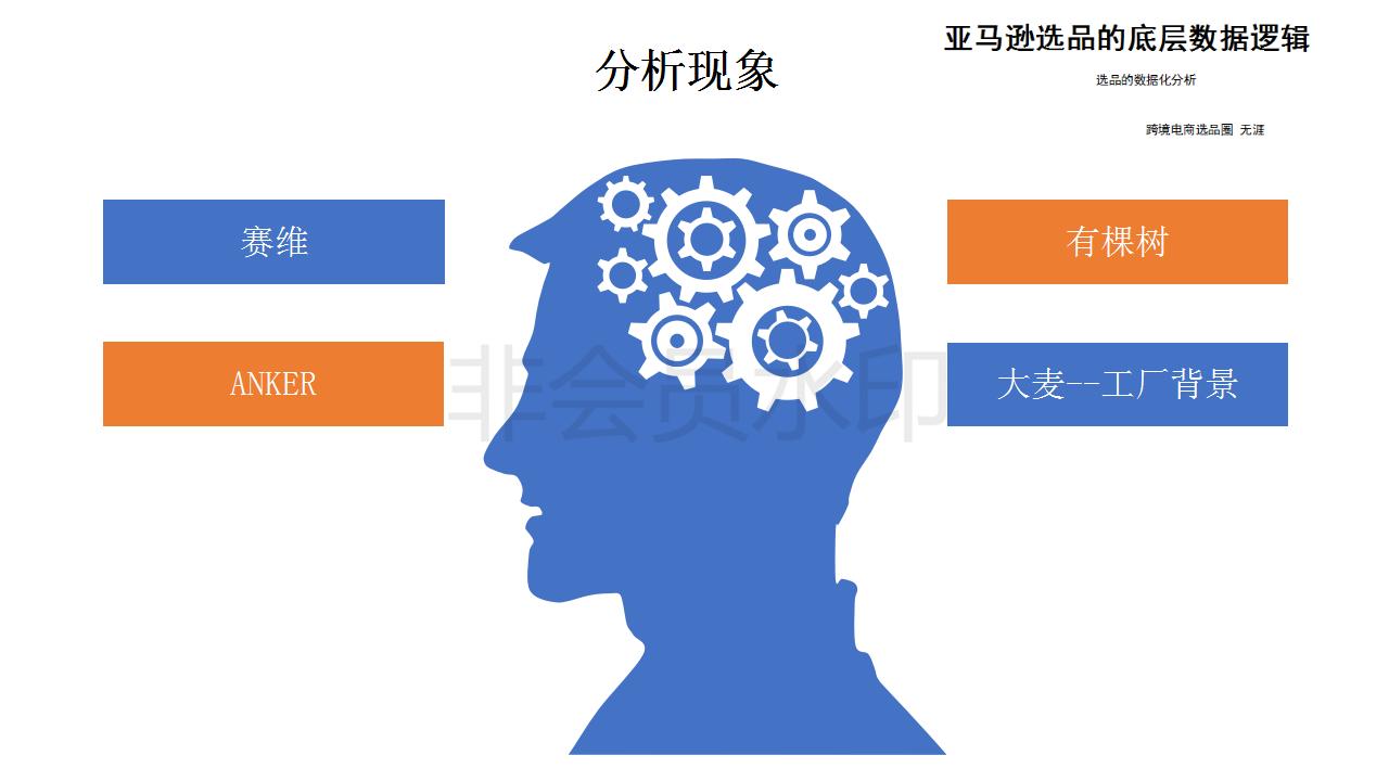 数据化产品开发逻辑_18.png